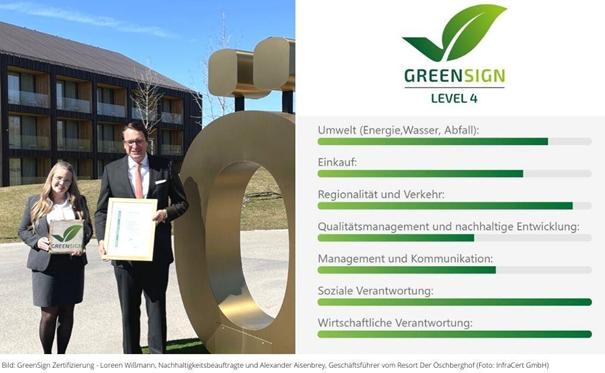 Nachhaltigkeit im Resort Der Öschberghof im Schwarzwald - Green Sign